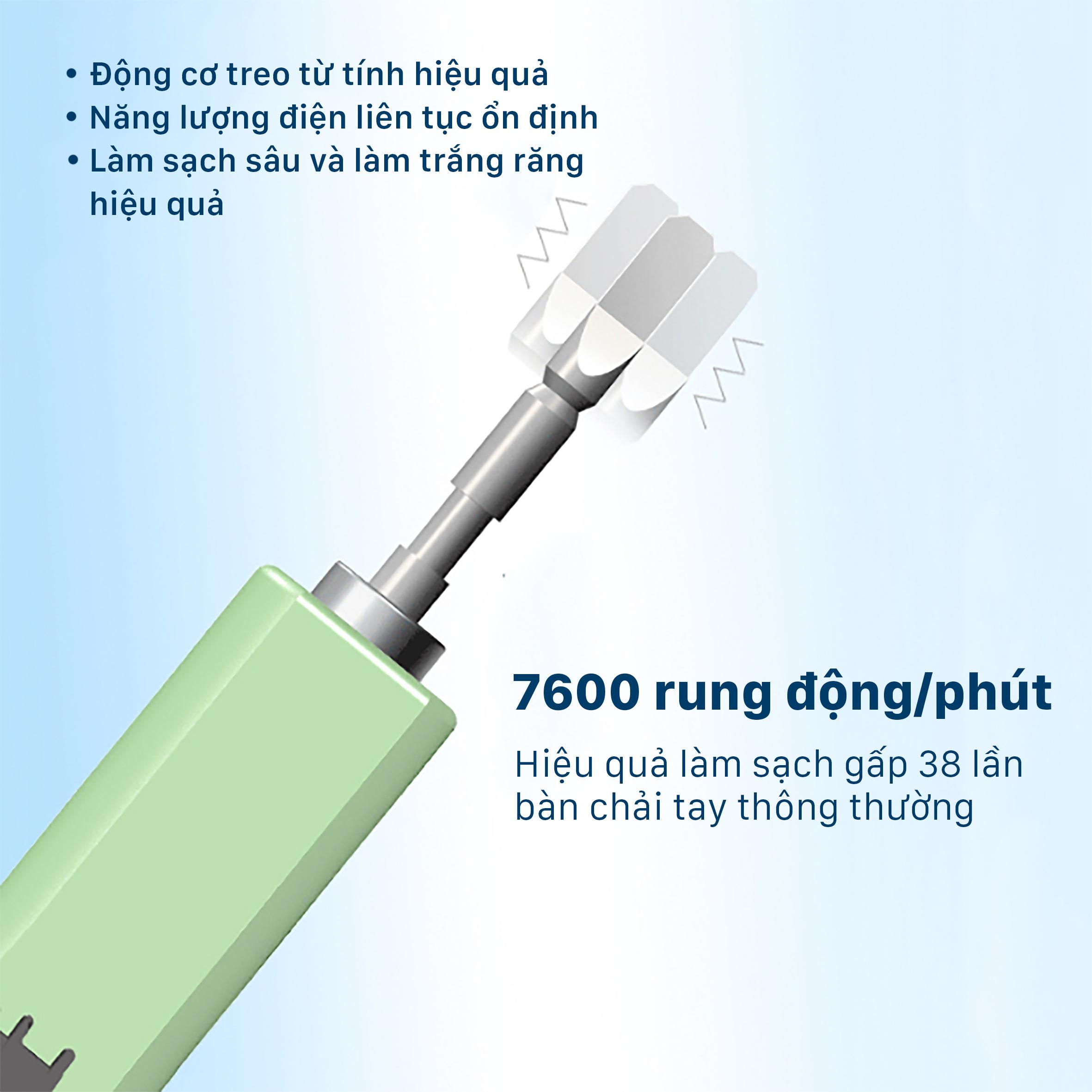 Bàn chải điện xoay tròn Roatry Toohbrush Giúp Giảm TÌnh Trạng Mòn Cổ Răng