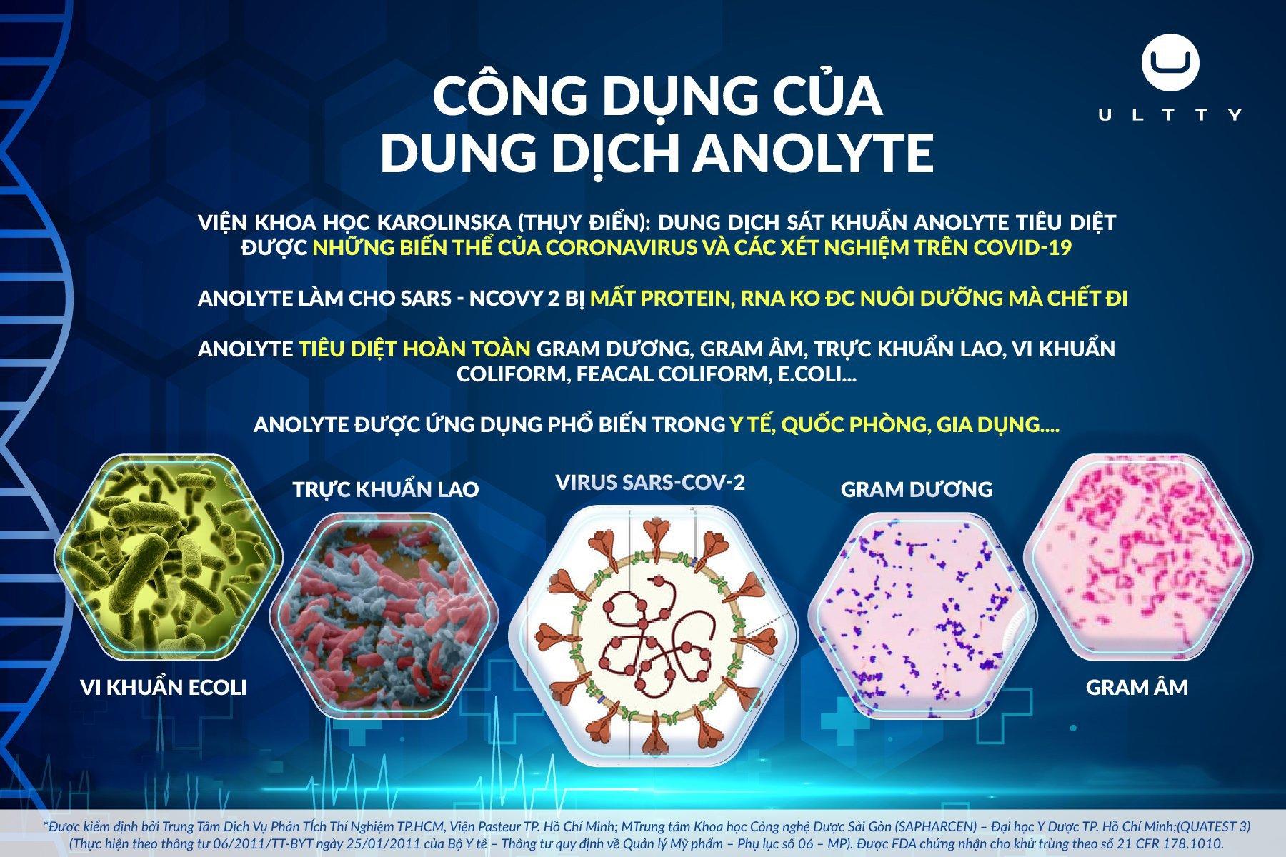 Bình điện phân diệt khuẩn Ultty – Sản xuất Anolyte - Hàng chính hãng