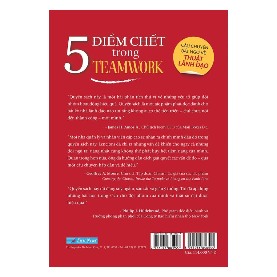 5 Điểm Chết Trong Teamwork