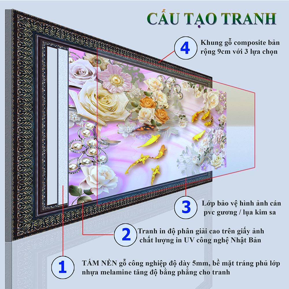 Tranh treo tường phòng khách, phòng ngủ Cửu ngư quần hội- Cá chép hoa sen chất liệu pvc gương / lụa kim sa. MS:2362L9