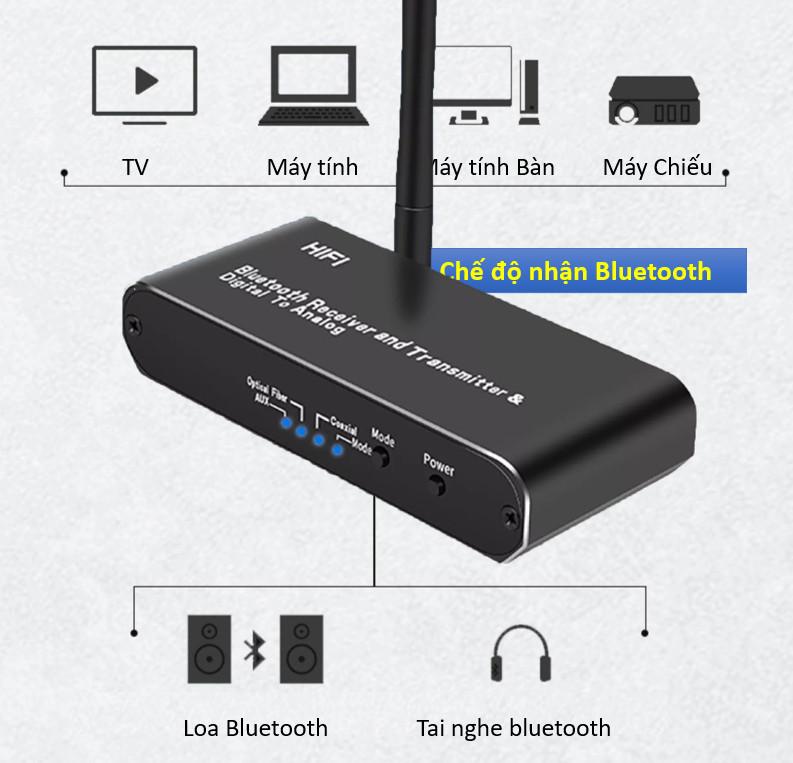 Bộ chuyển đổi âm thanh Optical to AV D09 Không Dây DAC Với Bộ Thu Phát Bluetooth Bộ Giải Mã Bluetooth Âm Thanh Nổi HiFi