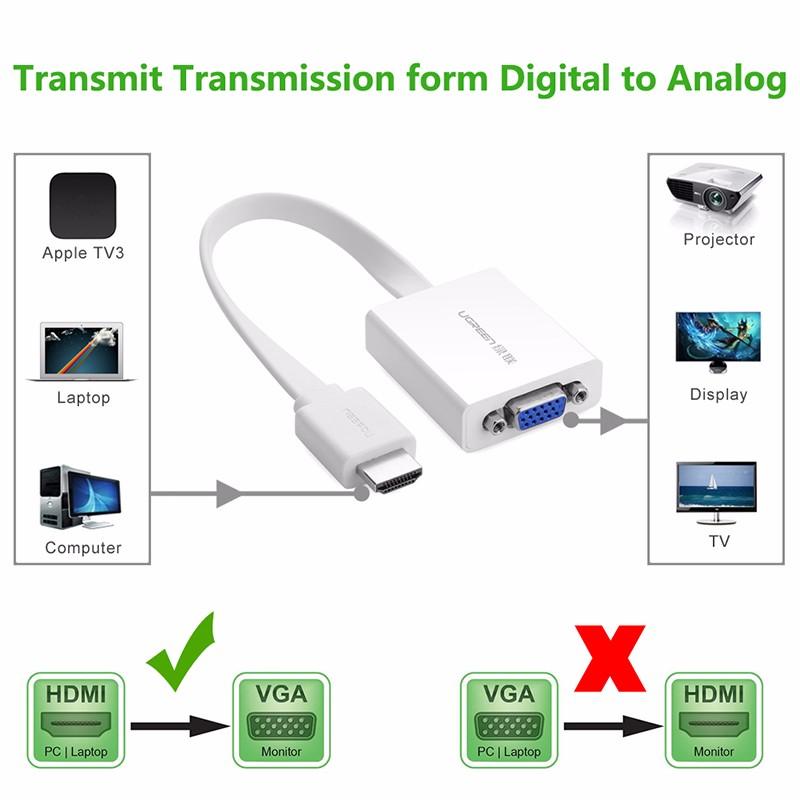 Cáp chuyển HDMI to VGA + Audio 3.5mm & Micro-USB Ugreen 40247 - Hàng Chính Hãng