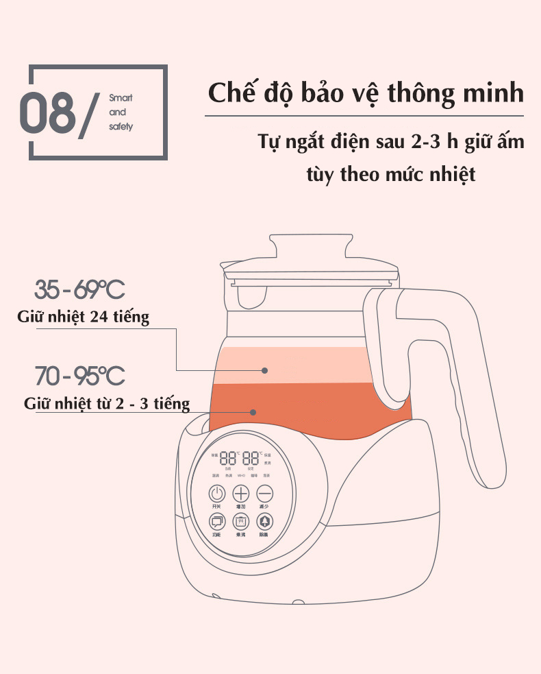Bình đun nước siêu tốc, máy hâm nước pha sữa đa năng cảm biến, điều chỉnh nhiệt độ, Khử Clo trong nước, giữ ấm 24h
