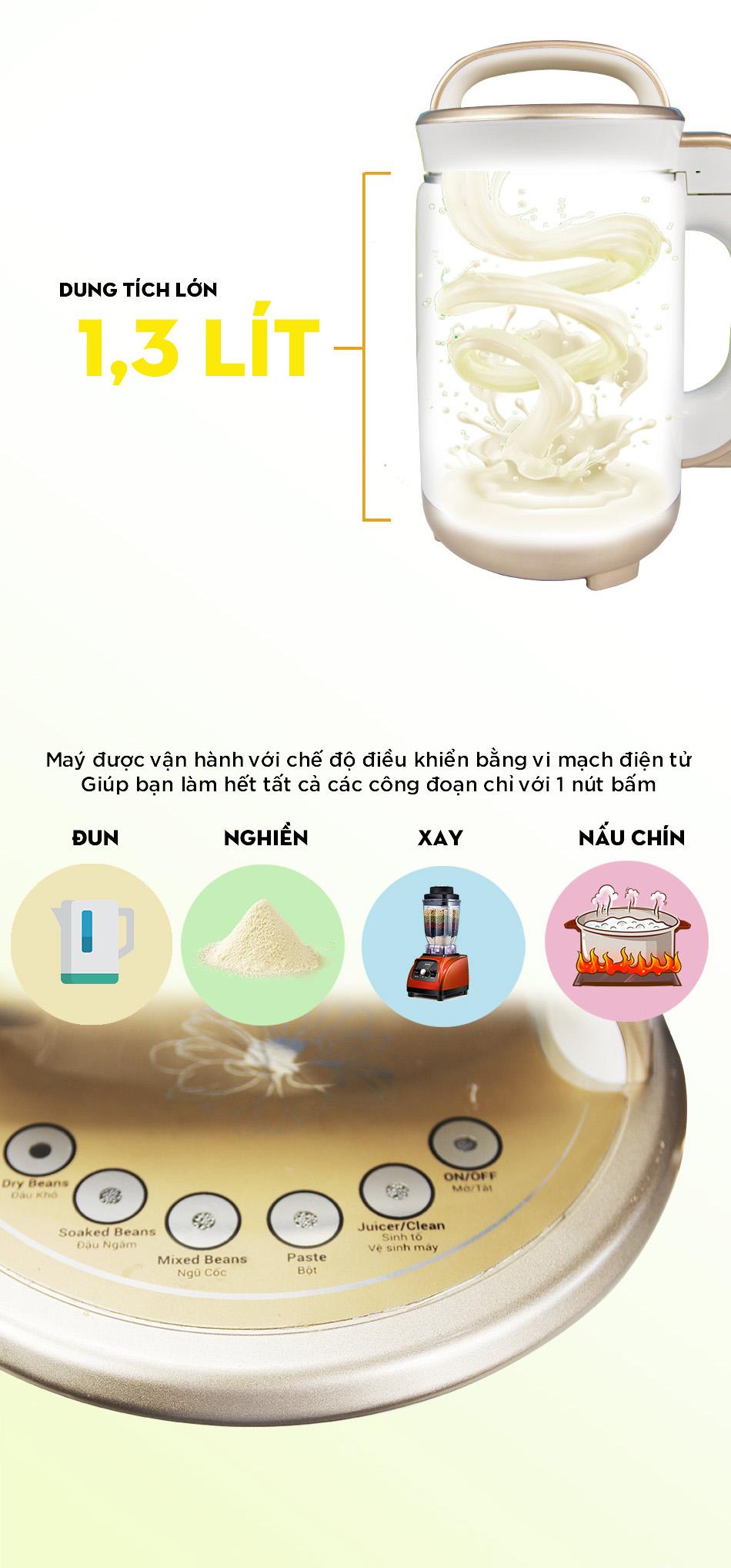 Máy Làm Sữa Đậu Nành I-60/0 (1.3L)