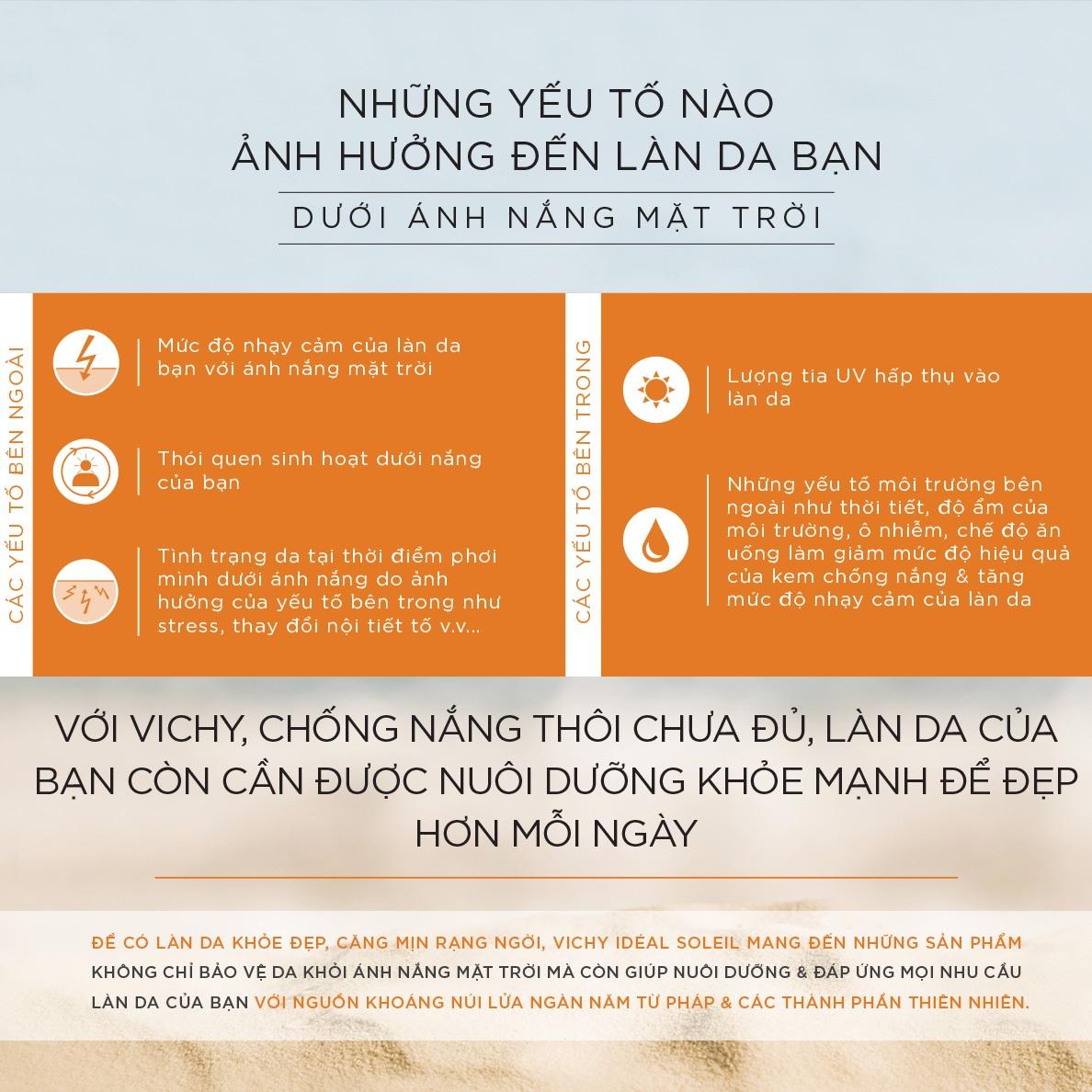 Kem Chống Nắng Chống Lão Hóa VICHY Capital Ideal Soleil Anti-Ageing SPF50+ UVB+UVA (50ml) + Tặng Móc Khóa