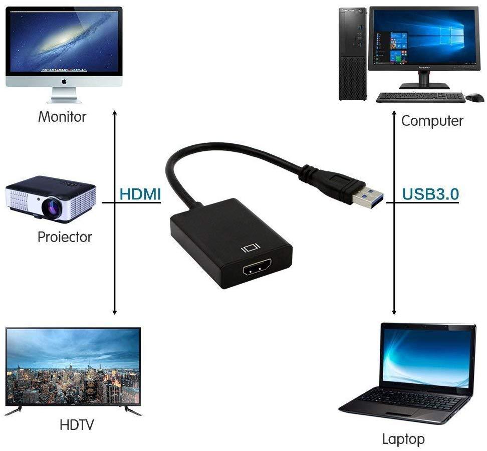 Cáp chuyển USB ra HDMI có âm thanh UTH1080 - FullHD (Đen)