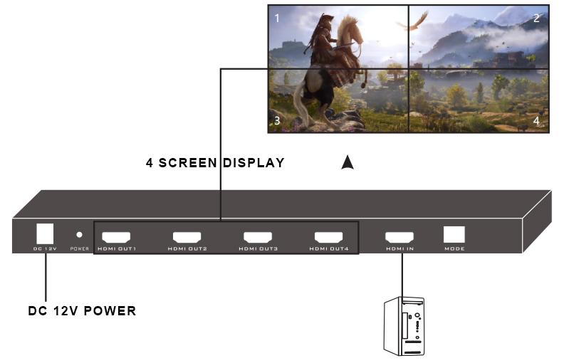 Bộ ghép 4 màn hình video wall MT-Viki MT-HD0104 - Hàng Nhập Khẩu