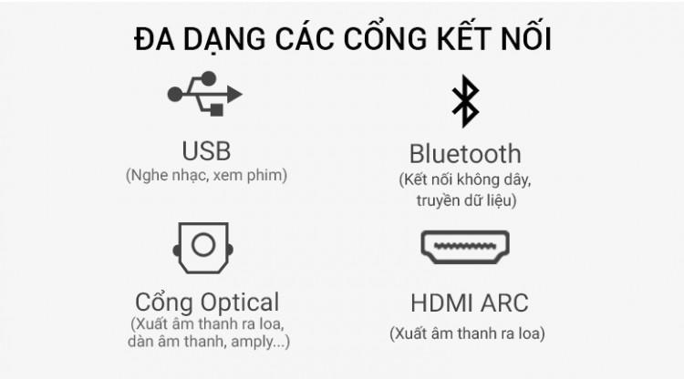 Hỗ trợ nhiều kết nối trên Loa thanh Sony HT-S100F
