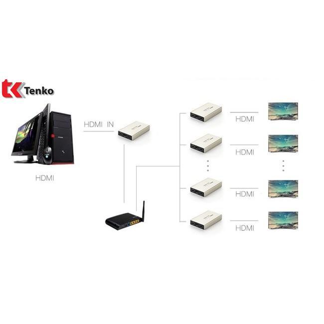 Bộ chuyển HDMI sang RJ45 Lan Cat5e/Cat6 Ugreen UG-40280 - Hàng chính hãng