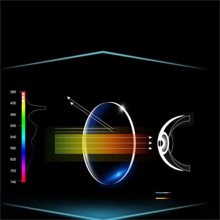 Kính viễn thị đa tròng nhìn mọi khoảng cách gọng Titan siêu dẻo - KDN- KVM367