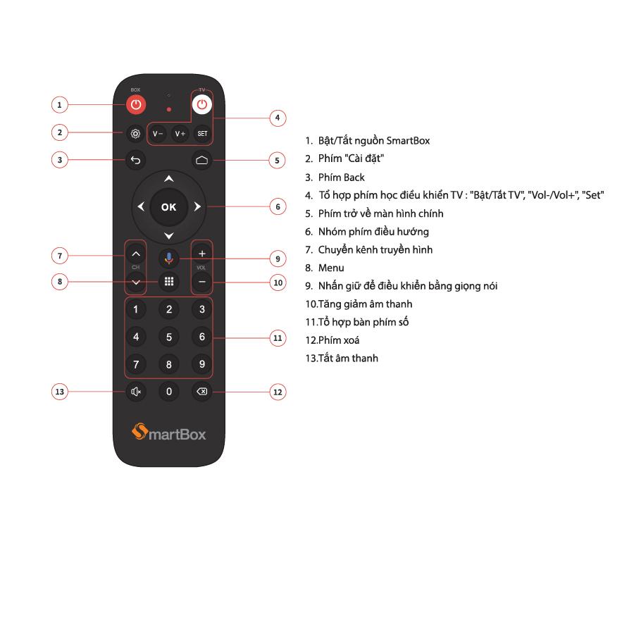 Điều khiển bằng giọng nói dùng cho Smartbox MyTV Chính hãng Cao cấp