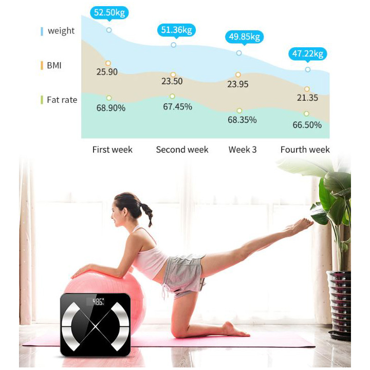 Cân sức khỏe phân tích cơ thể thông minh - Màu Hồng