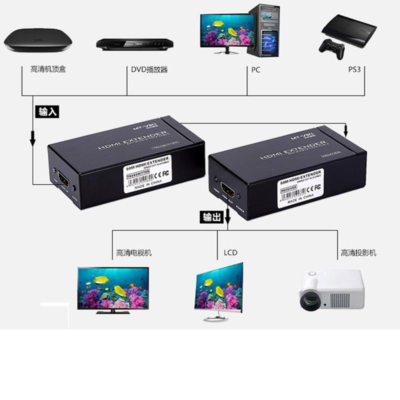 Bộ Khuếch Đại HDMI Qua Cáp Mạng MT-Viki MT-ED06 Hàng nhập khẩu