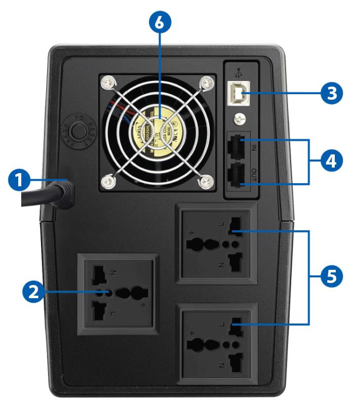 Bộ lưu điện, bộ cấp điện liên tục UPS Prolink PRO2000SFCU (2000VA) - Hàng chính hãng