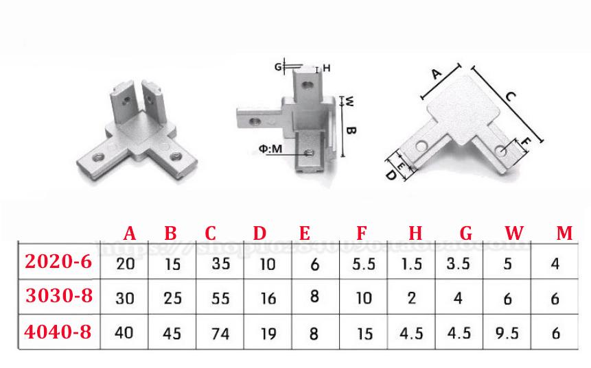 Bộ 4 cái Ke góc tăng cứng bít đầu thanh nhôm định hình