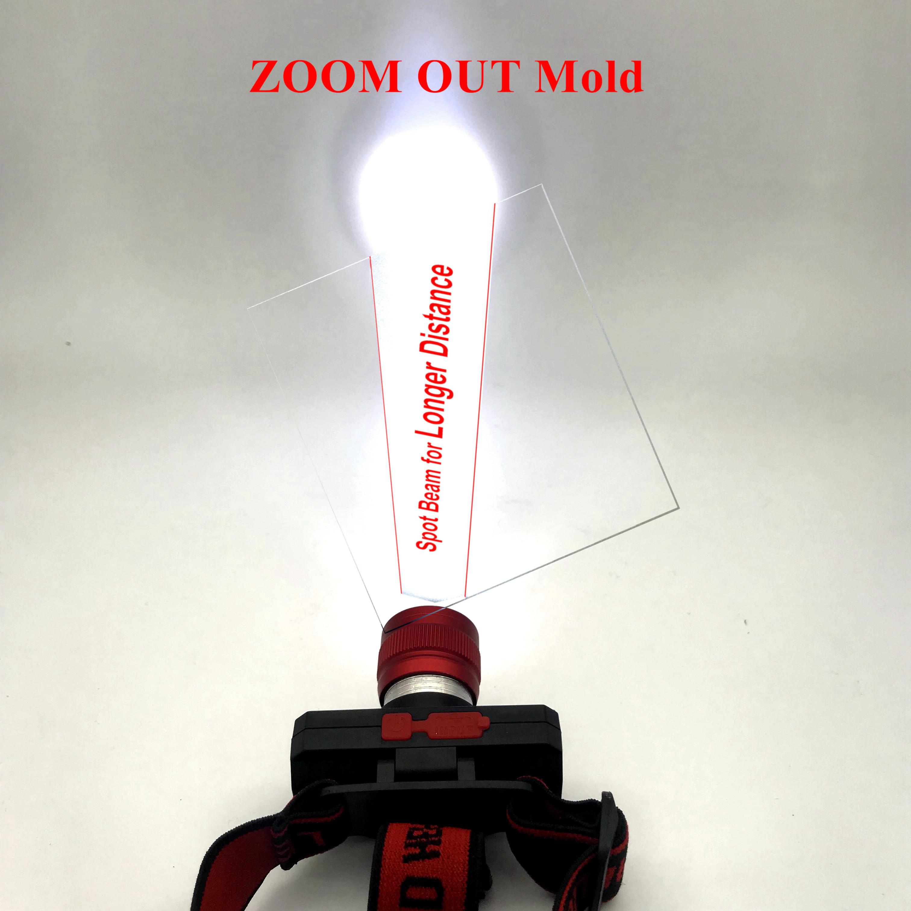 Đèn Pin Led Đội Đầu Essesa Mingray Sạc USB - Hàng Chính Hãng