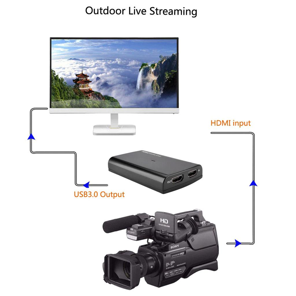 Ezcap 266 hộp Video Game Capture hdmi to usb 3 0 adapter livestream obs hỗ trợ 1080p 60fps ngõ ra video và cổng vào mic Tương Thích Với Các Hệ Thống Windows/Mac/Linux