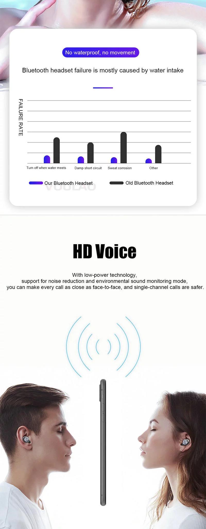 Tai Nghe Bluetooth 5.0 WGW F9 LED - Chống Nước - Chống ồn - Tích Hợp Micro - Tự Động Kết Nối - Nhỏ gọn - Âm Thanh 8.0 HD - Tương Thích Cao Cho Tất Cả Điện Thoại - CHÍNH HÃNG
