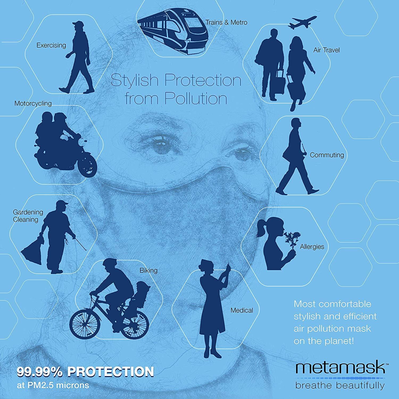 Khẩu Trang Cao Cấp Metamasks - Chống Bụi Mịn Và Các Vi Khuẩn, Virus Có Hại  Phiên Bản LINEN  Khẩu trang y tế - L