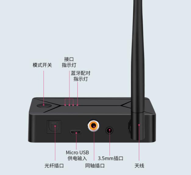 Bộ chuyển đổi âm thanh sang bluetooth 5.0 không dây DM667