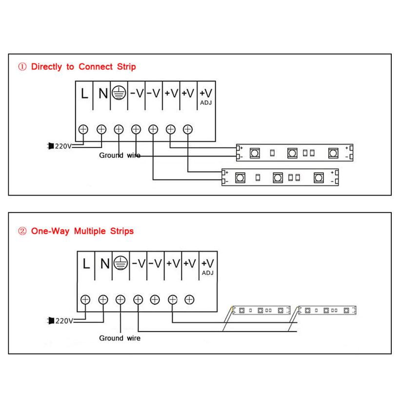 Nguồn tổ ong biến thế đổi điện 220V ra 12V 30A 360W