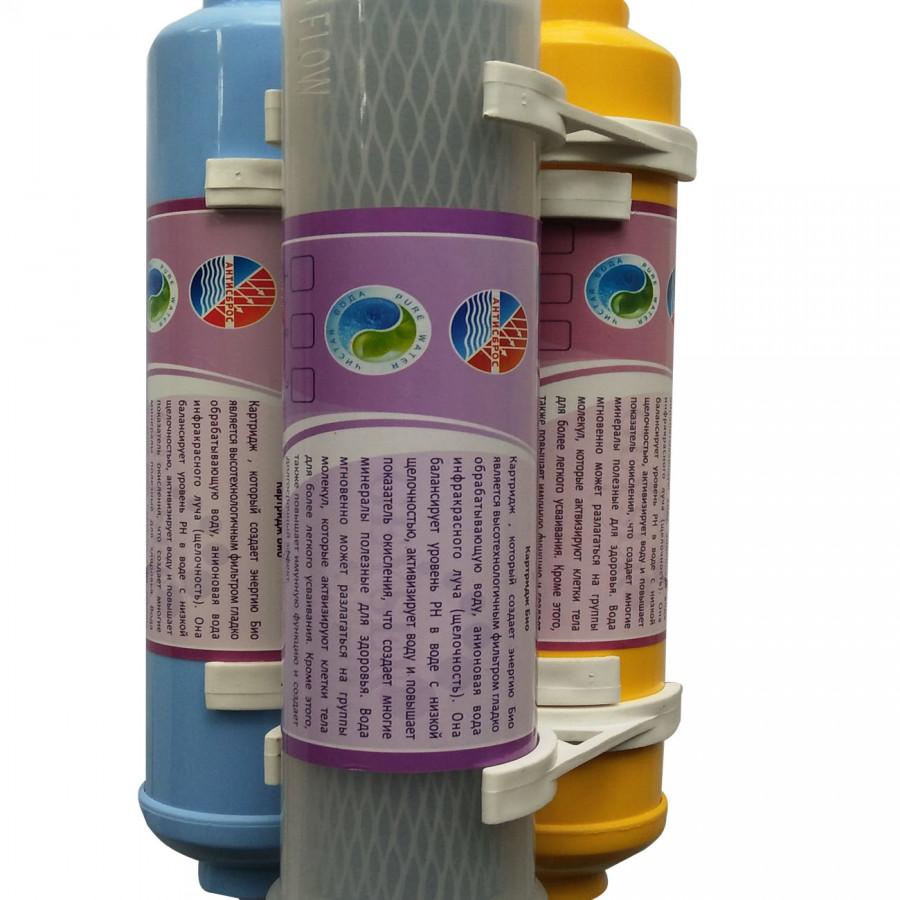 Lõi lọc số 6,7,8 dùng cho máy lọc nước Nano