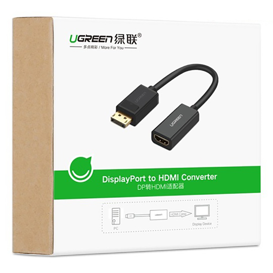 Cáp Chuyển Displayport Sang HDMI Ugreen 40362 - Hàng Chính Hãng
