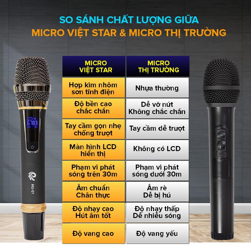 Bộ 2 Micro Không Dây Hát Karaoke Cực Hay, Kết Nối Với Loa Kéo, Amply Bằng Đầu Thu Mini, Vỏ Mic Bằng Hợp Kim Chống Rơi Vỡ - Chính Hãng