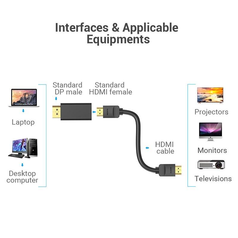 Đầu chuyển DisplayPort to HDMI Vention HBKB0 - Hàng chính hãng
