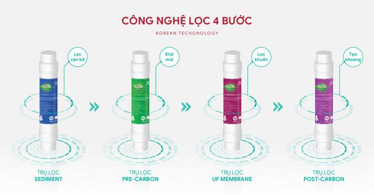 Chế độ lọc 4 bước khÃp kín từ Hàn Quốc (Sediment - Pre Carbon - UF/NANO Membrane - Post Carbon)