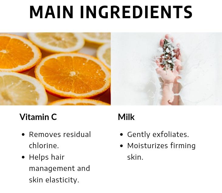 Lõi Lọc Nước Vòi Hoa Sen Vitamin C Daily Aqua - Hương Hoa Hồng