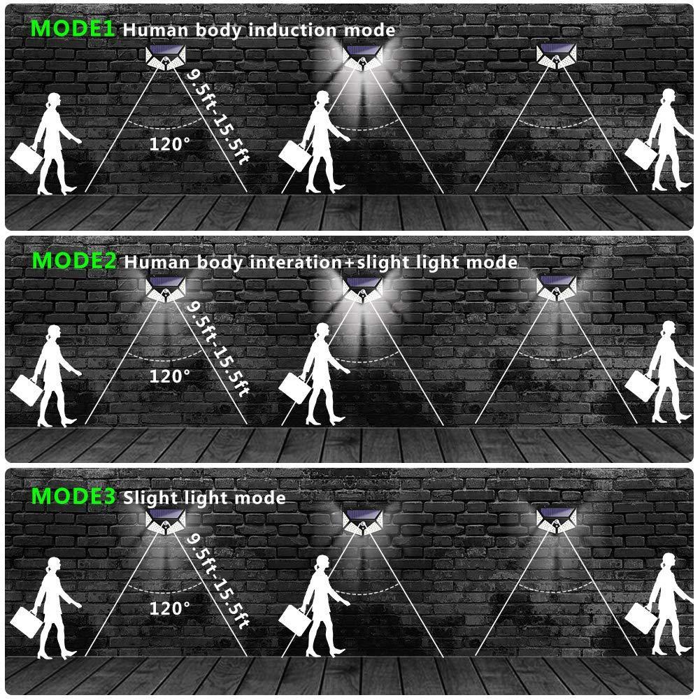 Đèn100 Led Năng Lượng Mặt Trời Cảm Biến Chuyển Động Chống Nước Đèn có 3 Chế Độ Sáng( Dùng Ngoài Trời Sân Vườn Đèn Đường bóng Đèn Chiếu Sáng...)