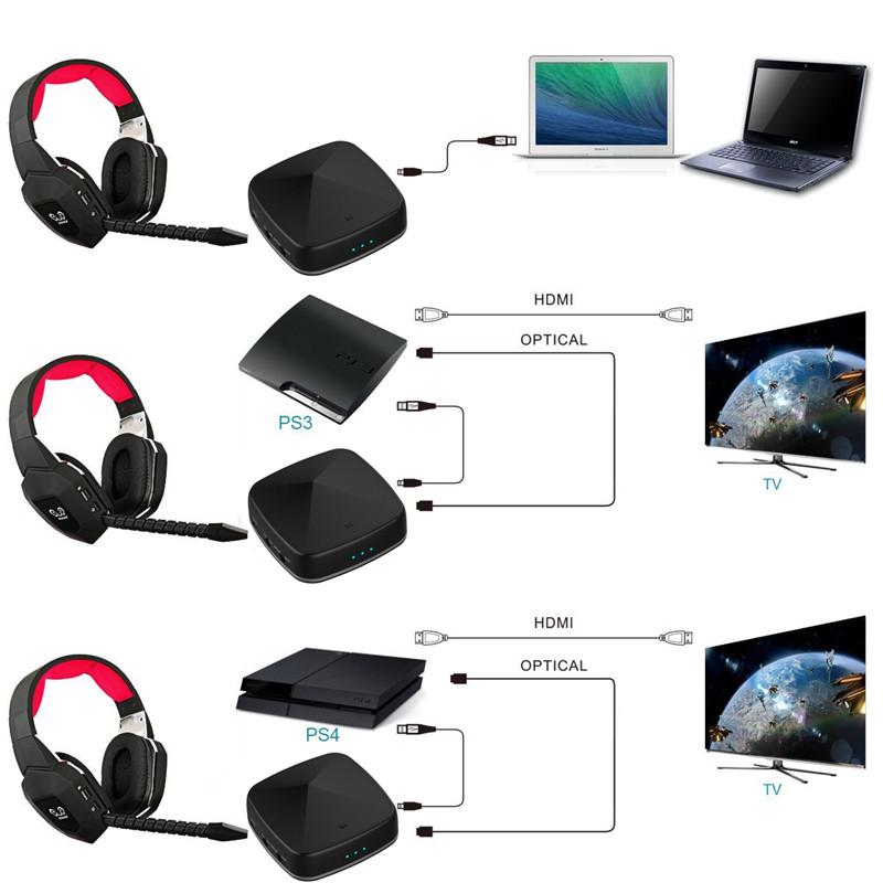 Thiết Bị Thu Phát Nhạc Không Dây Bluetooth 5.0 JRBC05 Hỗ Trợ Cổng Optical AZONE