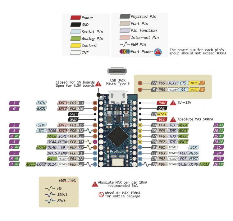 sơ đồ chân KIT Arduino Pro Micro