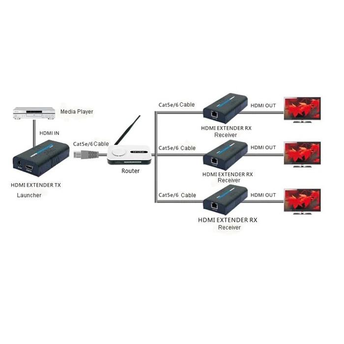 Bộ khuếch đại HDMI 100m bằng cáp mạng LKV373 Hàng nhập khẩu