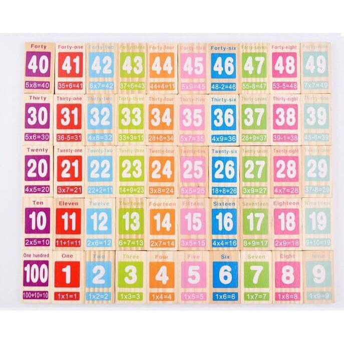 Domino 100 số