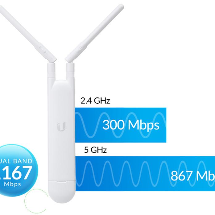 Bộ Phát Wifi Unifi AP AC Mesh - Hàng chính hãng