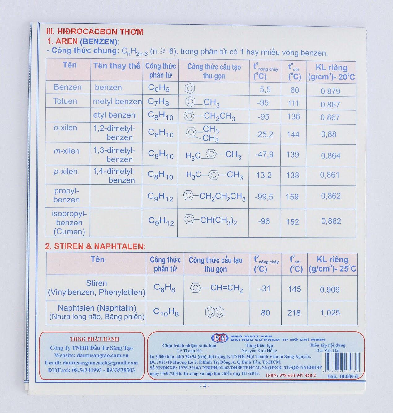 Các hợp chất hữu cơ (Tên - Công thức - Cách nhận biết - Mối liên hệ)