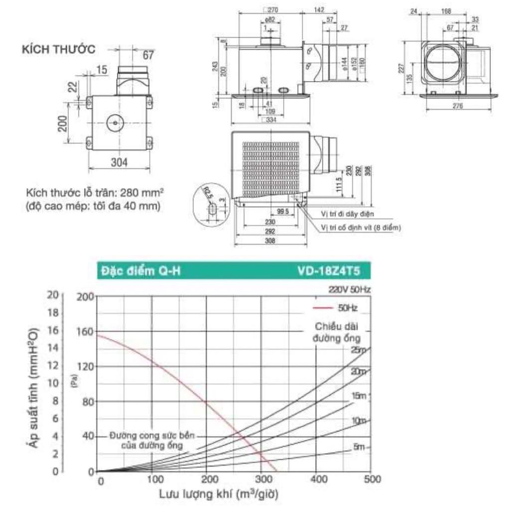 Quạt hút âm trần nối ống gió Mitsubishi VD-18Z4T5 31W Made in ThaiLand HÀNG CHÍNH HÃNG