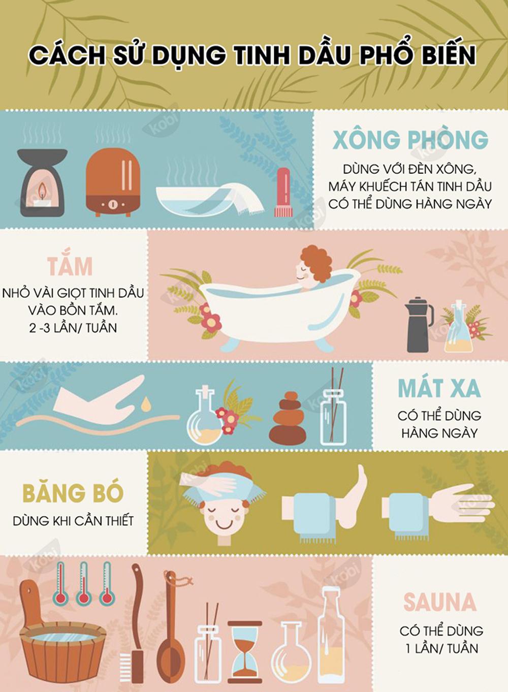 Tinh Dầu Hương Thảo 100ml Kobi Giảm Rụng Tóc, Giảm Đau Nhức, Có Khả Năng Kháng Khuẩn