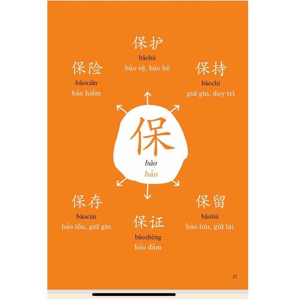Combo 2 sách: Phát triển từ vựng tiếng Trung Ứng dụng (in màu) (Có Audio nghe) + Từ điển hình ảnh Tam Ngữ Trung Anh Việt – Visual English Vietnamese Chinese Trilingual Dictionary + DVD quà tặng