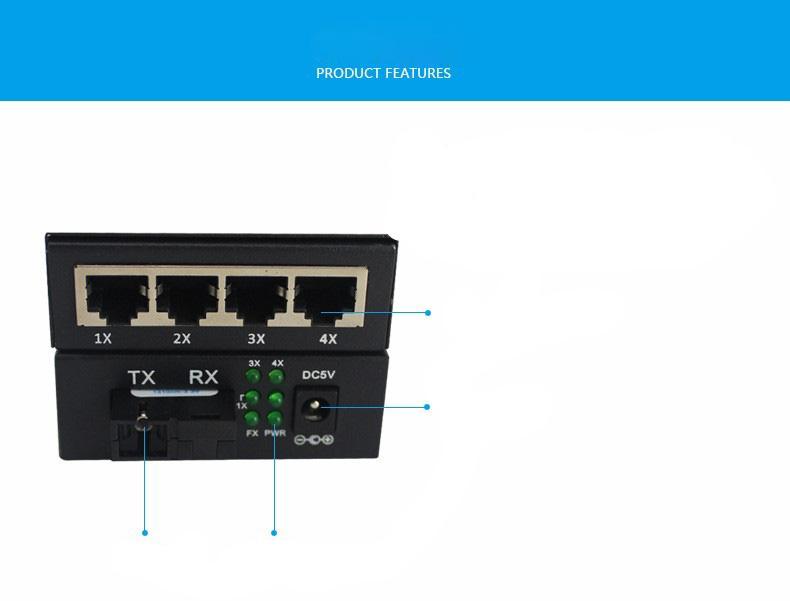 Đầu A - Bộ Chuyển Đổi Quang Điện NESTONG GS-1101W14A 100Mbps 1 Sợi 4 Cổng LAN