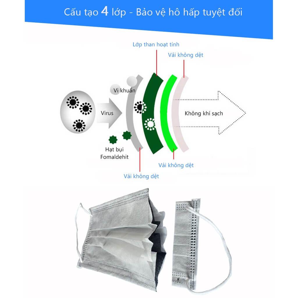 Combo 5 hộp khẩu trang y tế 4 lớp  4BELOVED MASK cao cấp kháng khuẩn , ngừa bụi , bảo vệ sức khỏe