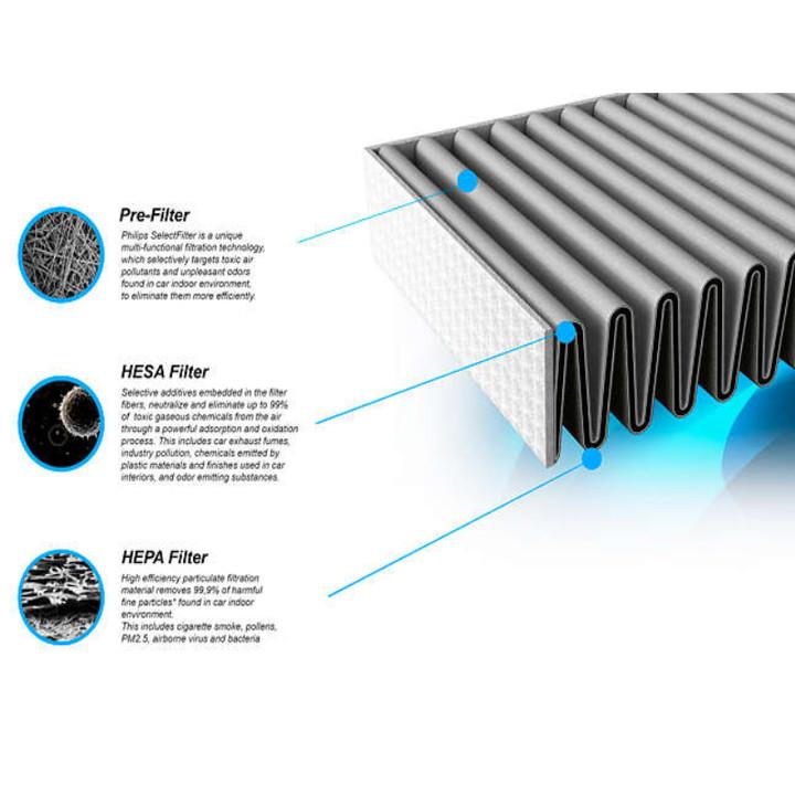 Máy lọc không khí cao cấp thương hiệu Philips AC2886/màu trắng - Cảm biến chất lượng không khí: 4 màu - Công suất: 56W - Điện áp: 220V - Hàng Nhập Khẩu
