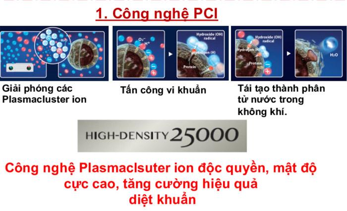 may-loc-khong-khi-tao-am-Sharp-KI-L60V-W-chinh-hang-2