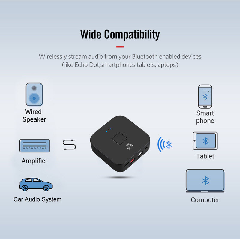 Bộ Thu Tín HIệu Âm Thanh BLS-B11 Bluetooth 5.0 Tích Hợp NFC Có Hỗ Trợ APTx Cổng AV, 3.5mm AnZ
