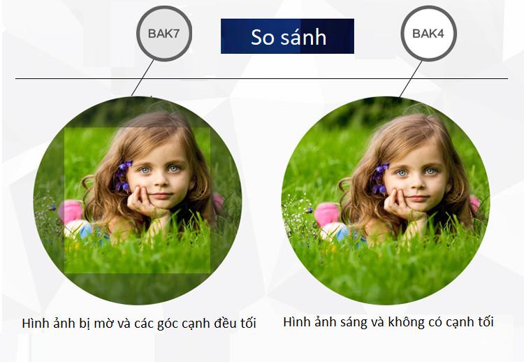 Ống nhòm hai mắt 20x50 cầm tay độ sắc nét cao đặc biệt hình ảnh rõ nét, chân thực ( Tặng kèm miếng thép để ví 11in1 )