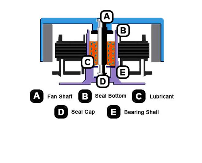 Quạt gắn trong vỏ máy vi tính Thermaltake Pure 20 ARGB Sync Radiator Fan TT Premium Edition (Single Pack) CL-F081-PL20SW-A  - Hàng Chính Hãng