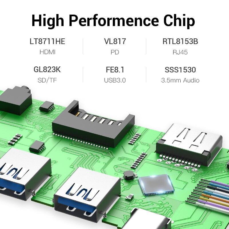 Cáp chuyển USB Type C to HDMI + VGA + USB + PD (87W) Vention TFAHB(4 in 1) - Hàng chính hãng