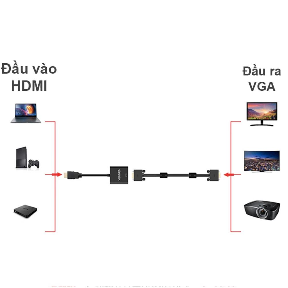 Cáp chuyển đổi HDMI ra VGA 1080 VEGGEIG H-V1B - Màu đen